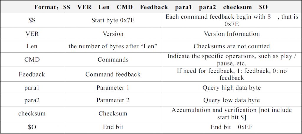 DFPlayer Ansteuerung mit dem Arduino - Struktur der seriellen Befehle