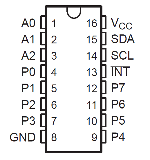 Pinout des PCF8574