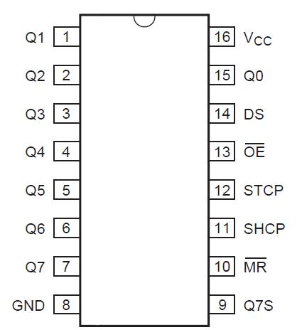 Pinout des 74HC595
