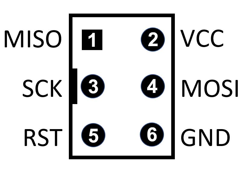 Pinbelegung ISP Anschluss