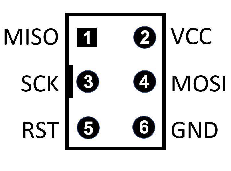 ISP Anschlussschema