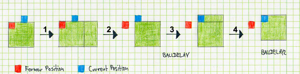 Ballbewegung in Pong for Arduino am Beispiel DIR_RU