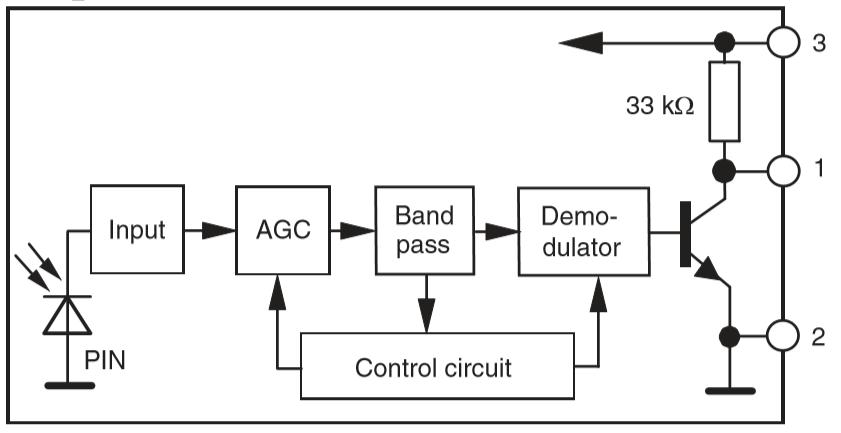 Schematischer Aufbau eines Empfängermoduls für gepulste IR Signale