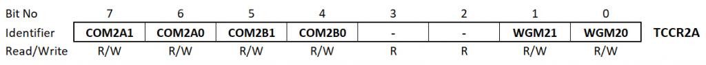 TCCR2A Kontrollregister für Timer 2