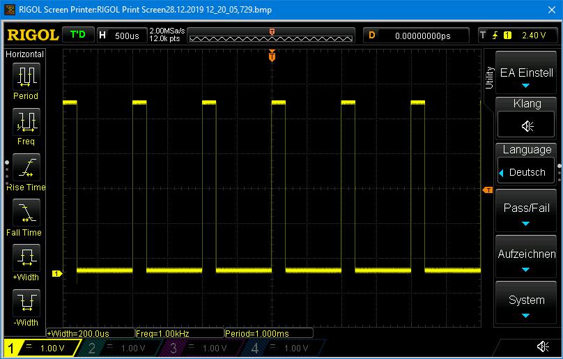 PWM Signal an OC2B