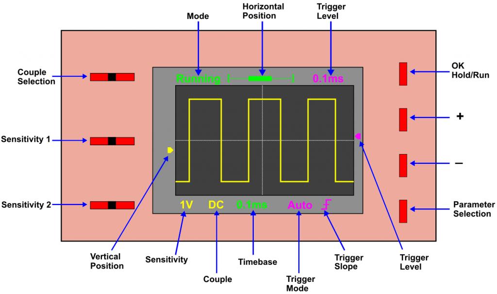 Bedienelemente und Display des DSO 138