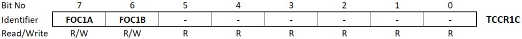Timer / Couter1 Control Register TCCR1C