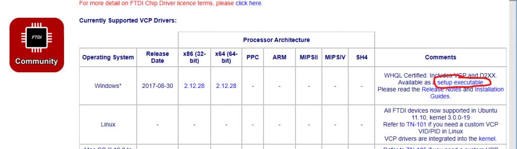 FTDI232 Treiber für Windows