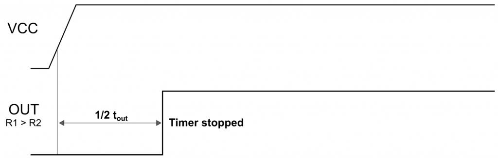 LTC6995 als POR - OUT Signal
