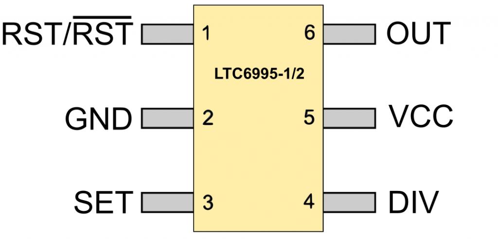 Pinout des LTC6995