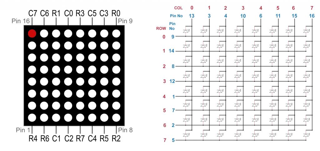 8x8 LED Matrix Display mit Reihen-Eingang und Spalten-Ausgang, Rot: LED (0/0)
