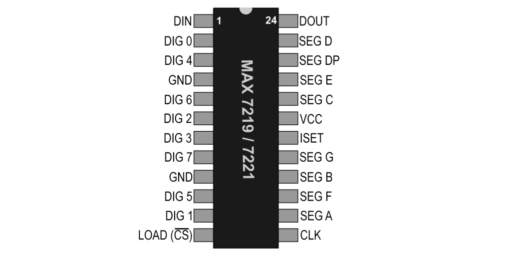 Pinout of the MAX7219 / MAX7221; CS only applies to the MAX7221