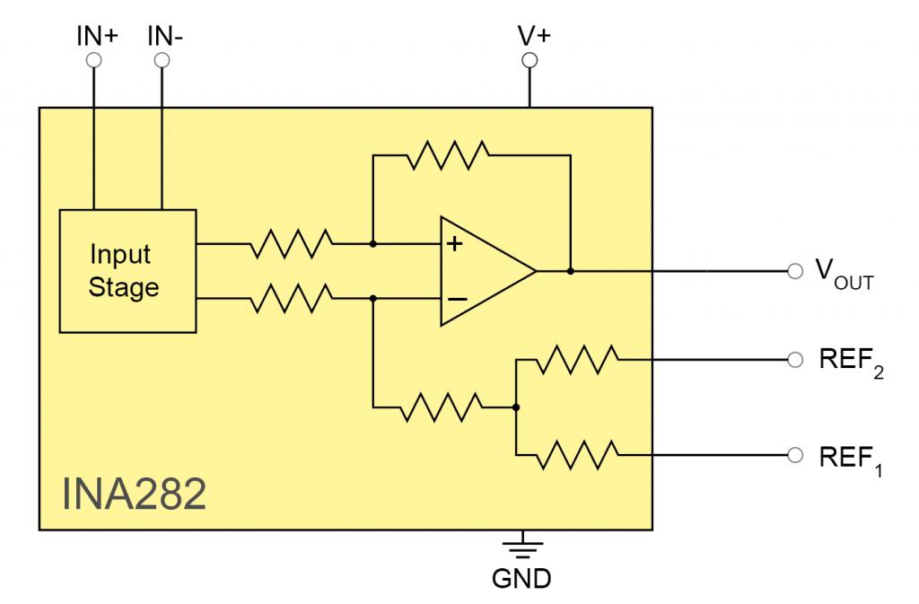 Schematischer Aufbau des INA282