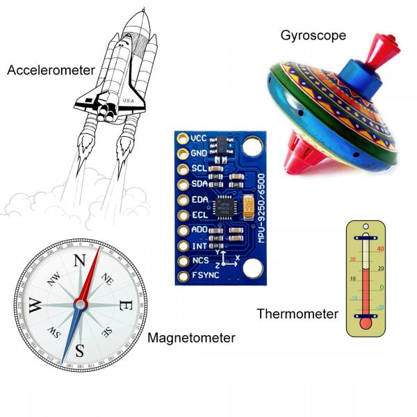 MPU9250 – 9-Achsen Sensormodul – Teil 1
